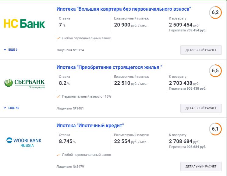 Ипотечные программы разных банков. Фото 4